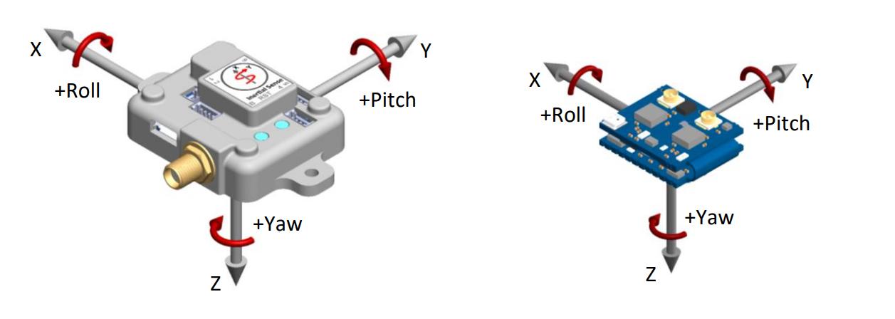 Coordinate Frames - InertialSense